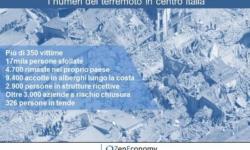 Infografica_terremoto 2